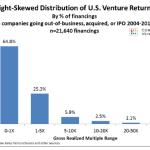 Correlation_Ventures_chart
